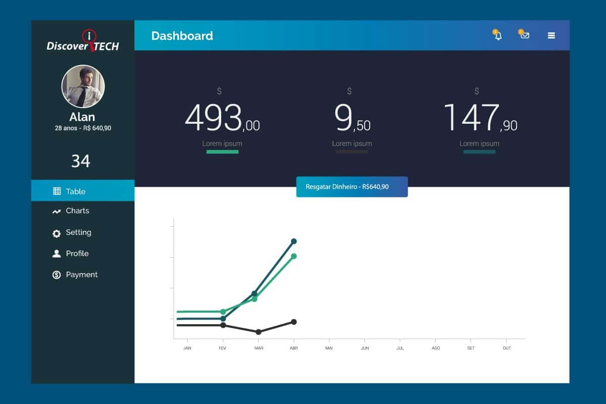 PHP Dashboard 03